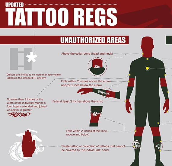Marine Corps Tattoo Policy Unauthorized Locations